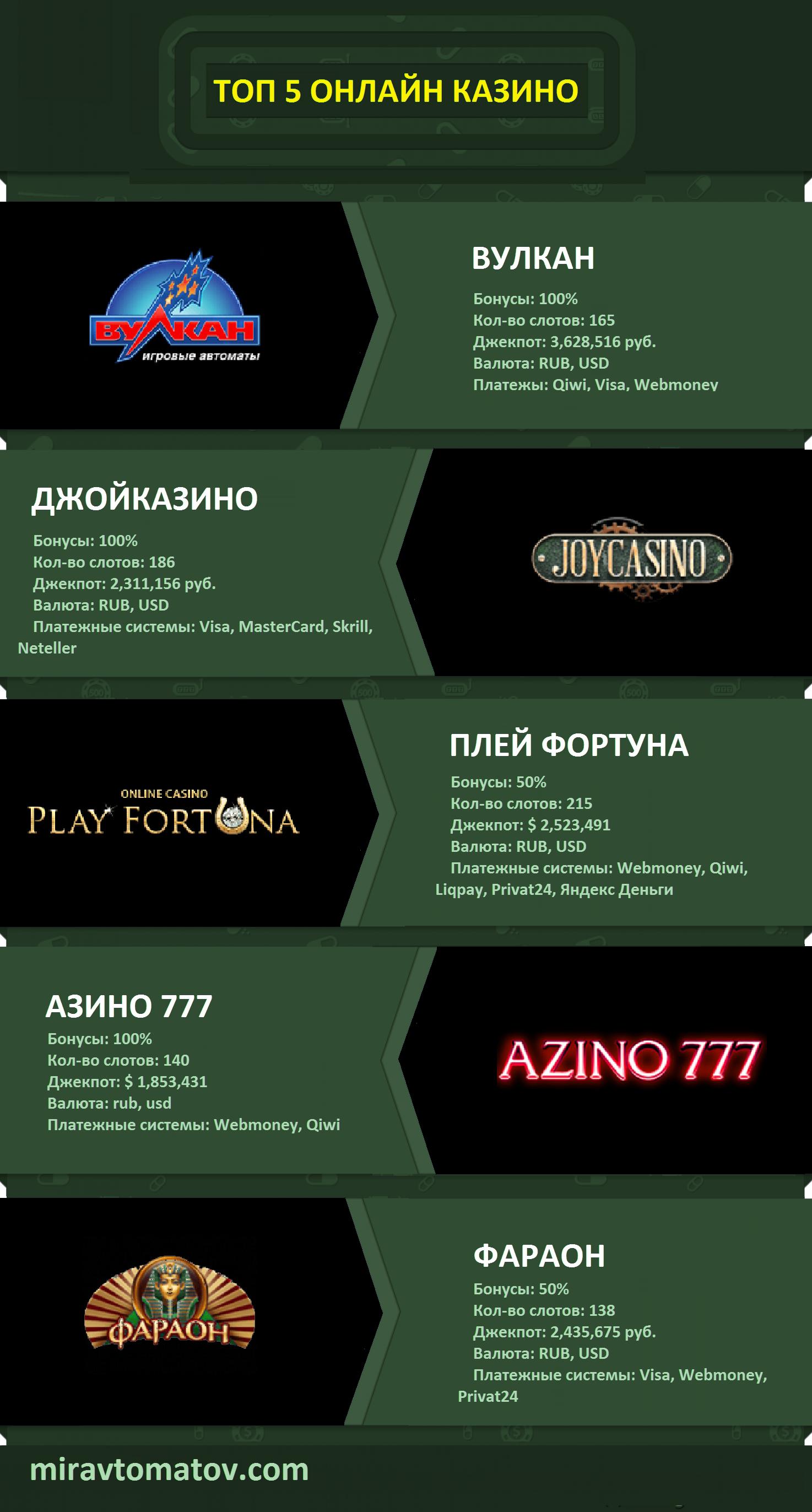 Игровые автоматы вулкан бесплатно и регистрации играть сейчас
