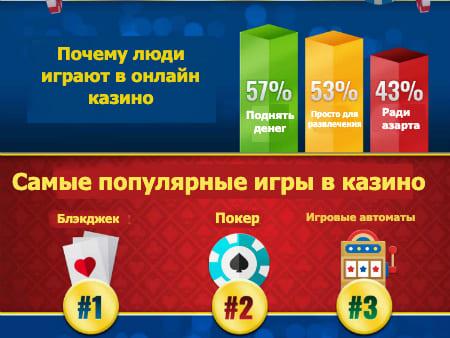Игровые автоматы играть бесплатно без регистрации скололаз