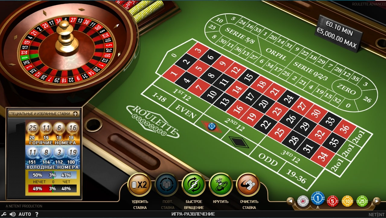 Женева казино отзывы